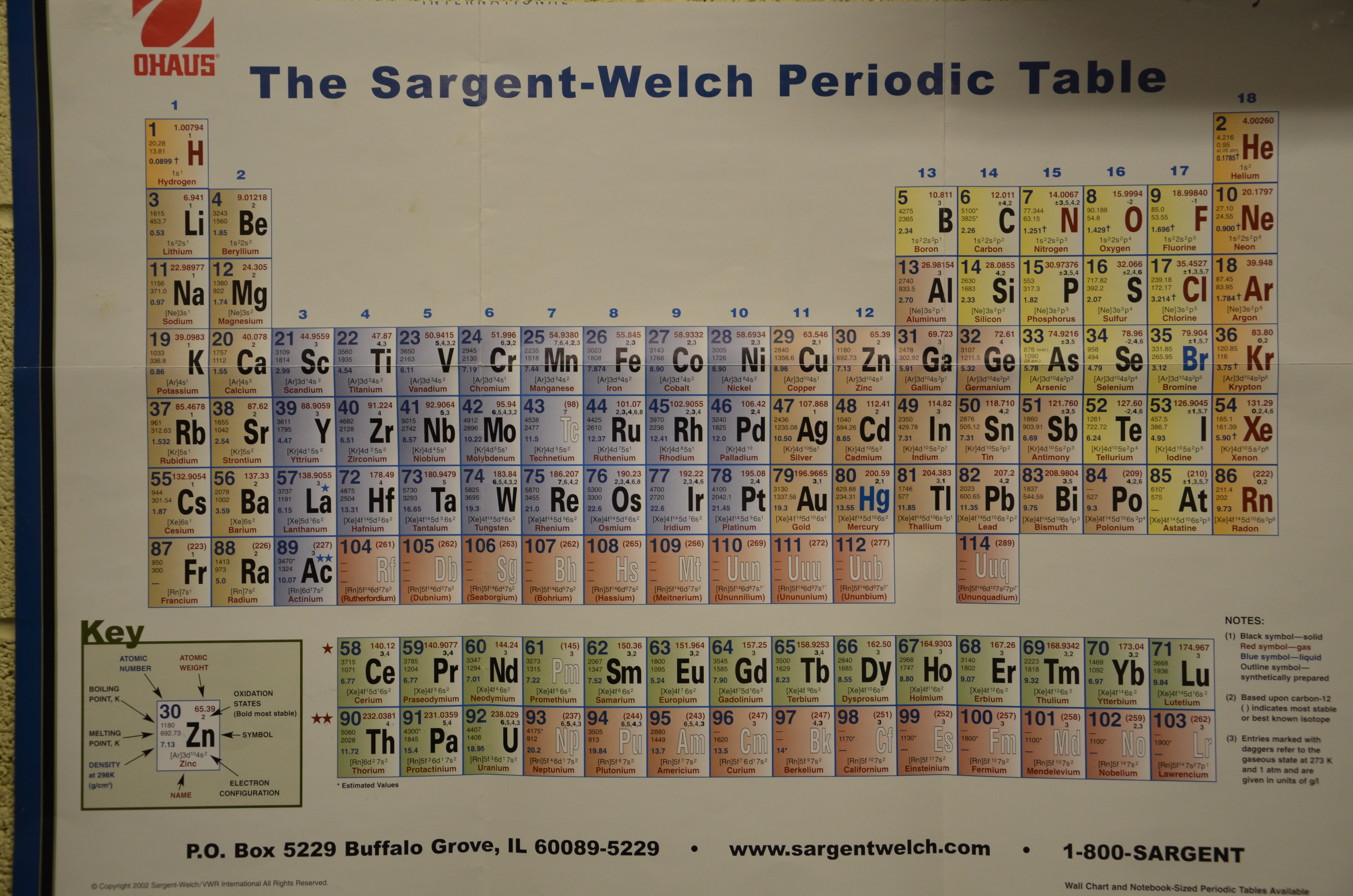 7b5050 periodic table of the elements periodic table7b5050 urtaz Image collections